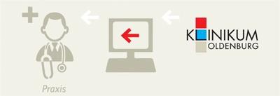 Abbildung Webportal